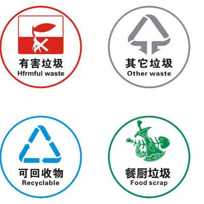 全民参与垃圾分类挑战,共同学习垃圾分类知识