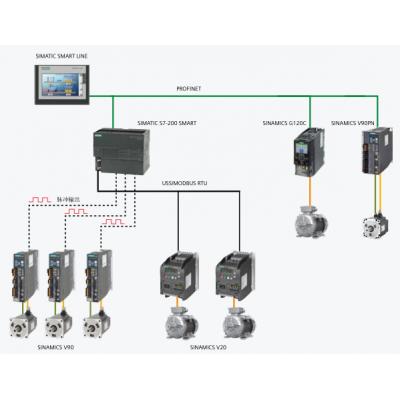 6FC5357-0BB11-0AE0可连接温度传感器
